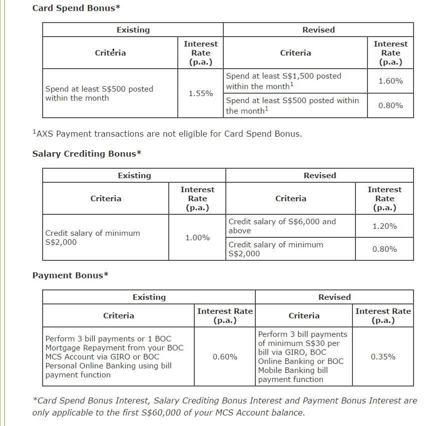 boc-revised-features-pic1